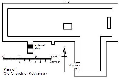 Plan of Old Church